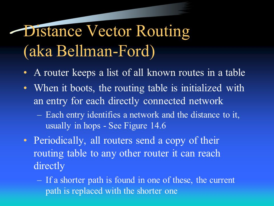 Distance Vector Routing See Figure 14.7 which shows an existing table for router K, and an update from router J Is this a good choice.