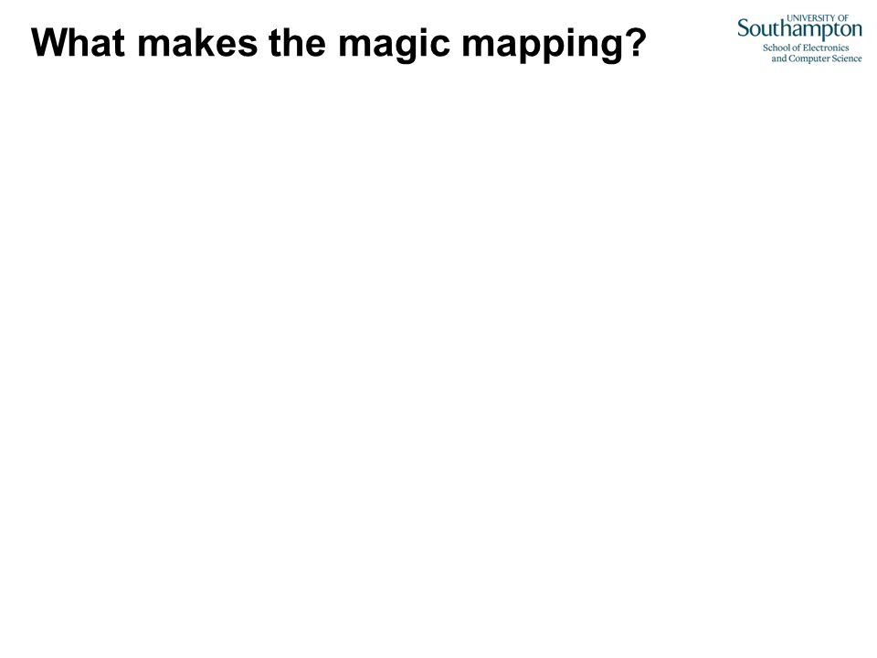 What makes the magic mapping? The code generator!