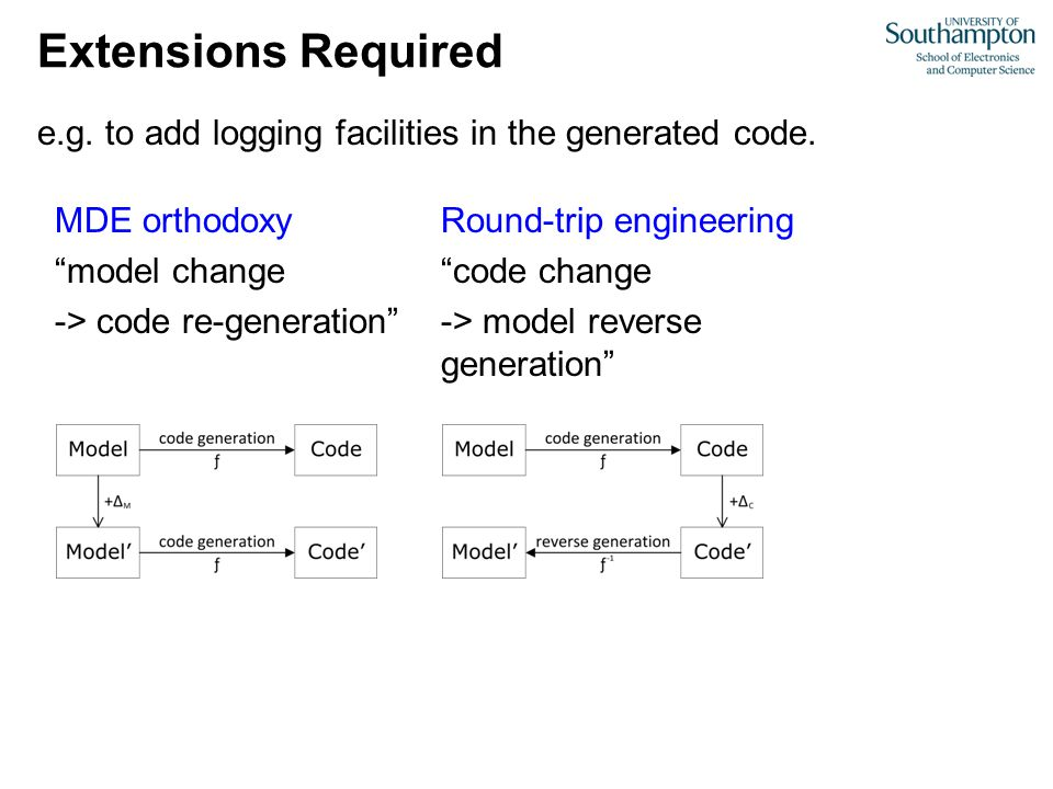 Extensions Required e.g.to add logging facilities in the generated code.