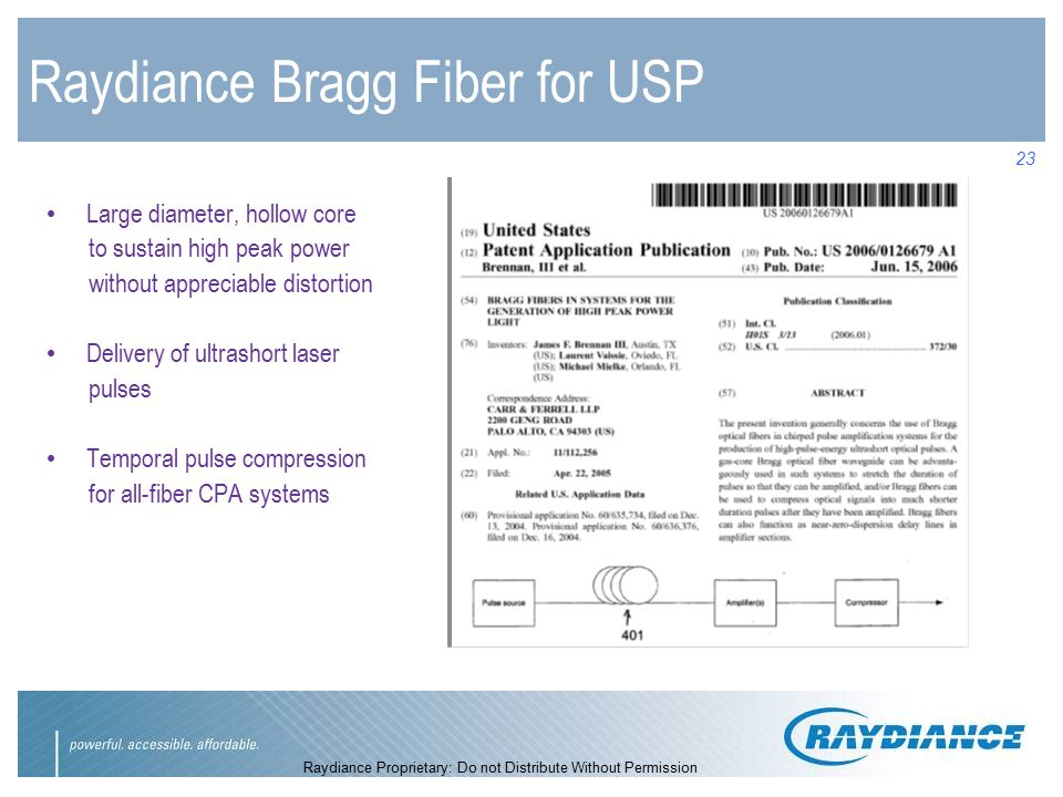 Raydiance Proprietary: Do not Distribute Without Permission 23 Raydiance Bragg Fiber for USP Large diameter, hollow core to sustain high peak power without appreciable distortion Delivery of ultrashort laser pulses Temporal pulse compression for all-fiber CPA systems