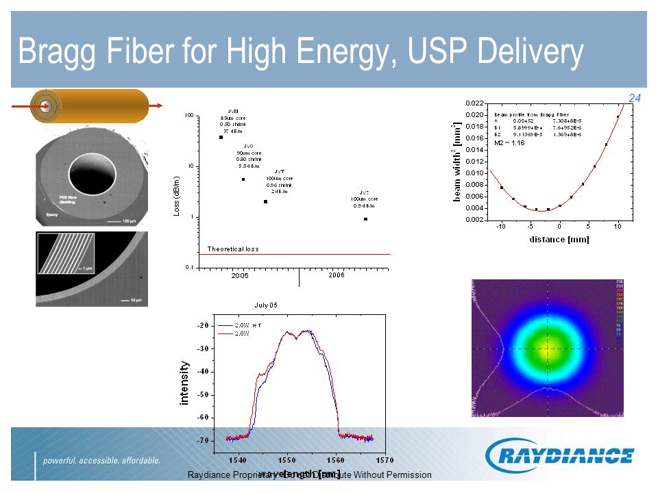 Raydiance Proprietary: Do not Distribute Without Permission 24 Bragg Fiber for High Energy, USP Delivery