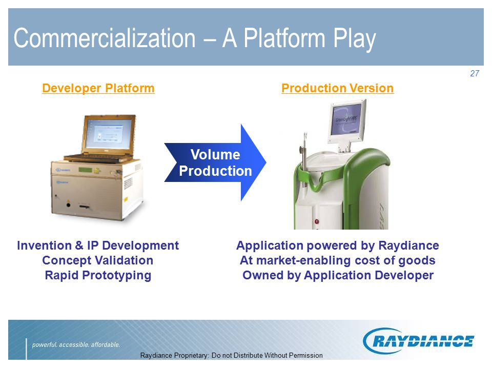 Raydiance Proprietary: Do not Distribute Without Permission 27 Commercialization – A Platform Play Volume Production Application powered by Raydiance At market-enabling cost of goods Owned by Application Developer Production VersionDeveloper Platform Invention & IP Development Concept Validation Rapid Prototyping