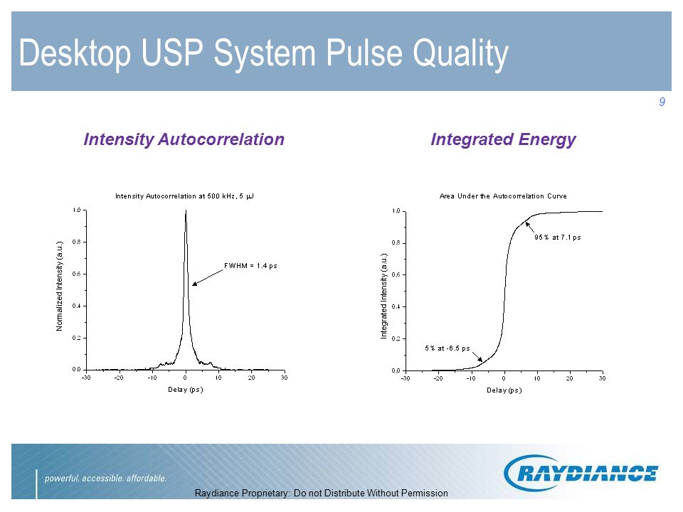 Raydiance Proprietary: Do not Distribute Without Permission 9 Desktop USP System Pulse Quality Intensity AutocorrelationIntegrated Energy
