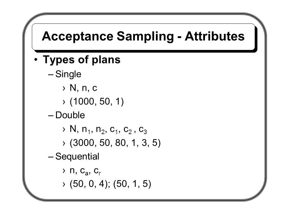 Acceptance Sampling - Attributes Types of plans –Single ›N, n, c ›(1000, 50, 1) –Double ›N, n 1, n 2, c 1, c 2, c 3 ›(3000, 50, 80, 1, 3, 5) –Sequenti