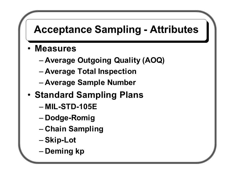 Acceptance Sampling - Attributes Measures –Average Outgoing Quality (AOQ) –Average Total Inspection –Average Sample Number Standard Sampling Plans –MI
