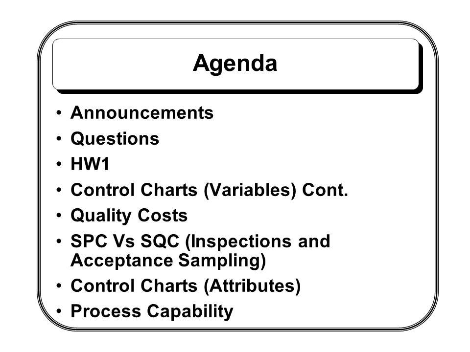 Agenda Announcements Questions HW1 Control Charts (Variables) Cont. Quality Costs SPC Vs SQC (Inspections and Acceptance Sampling) Control Charts (Att