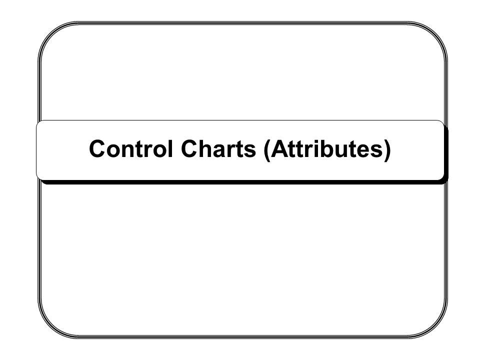 Control Charts (Attributes)