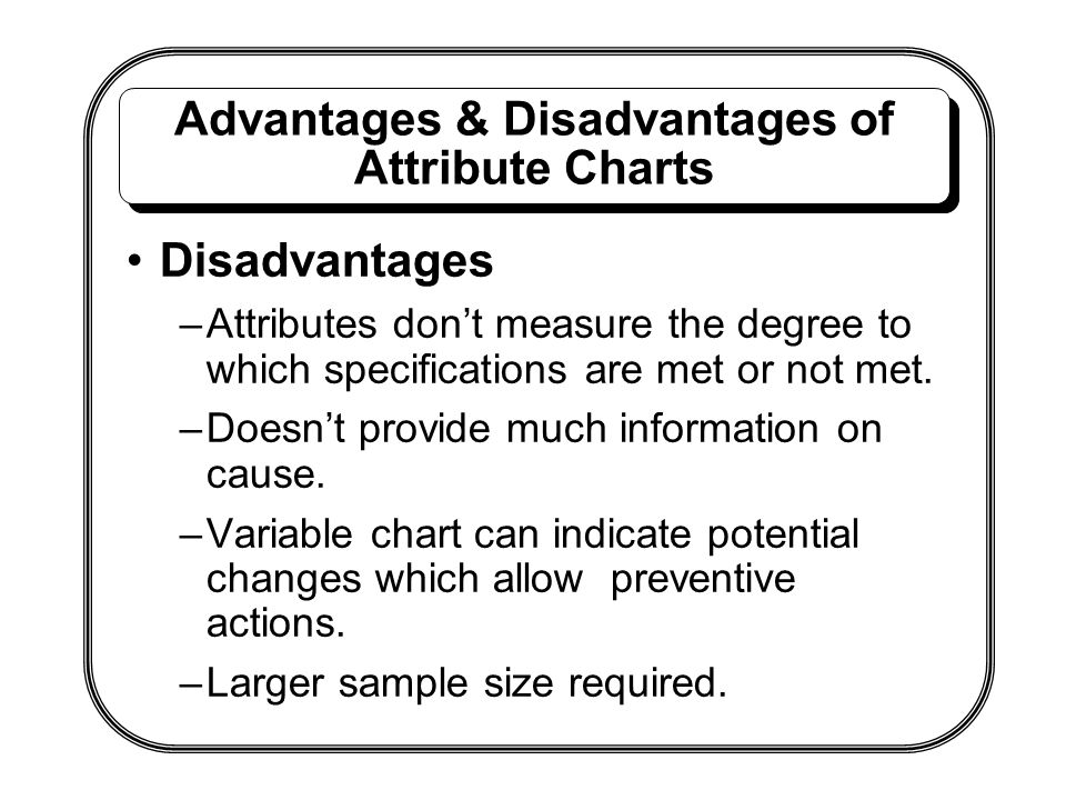 Advantages & Disadvantages of Attribute Charts Disadvantages –Attributes don't measure the degree to which specifications are met or not met. –Doesn't