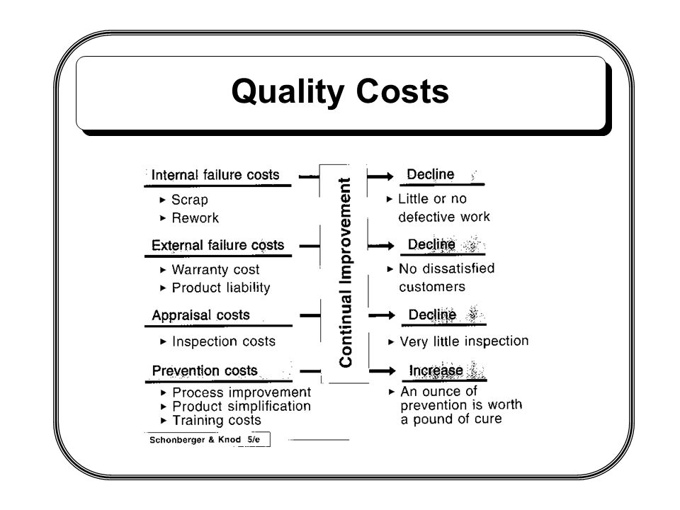 Process Capability Analysis Creates uniformity of output Level of quality is maintained or improved Facilitates product and process design Assists in supplier selection and control Reduces total costs