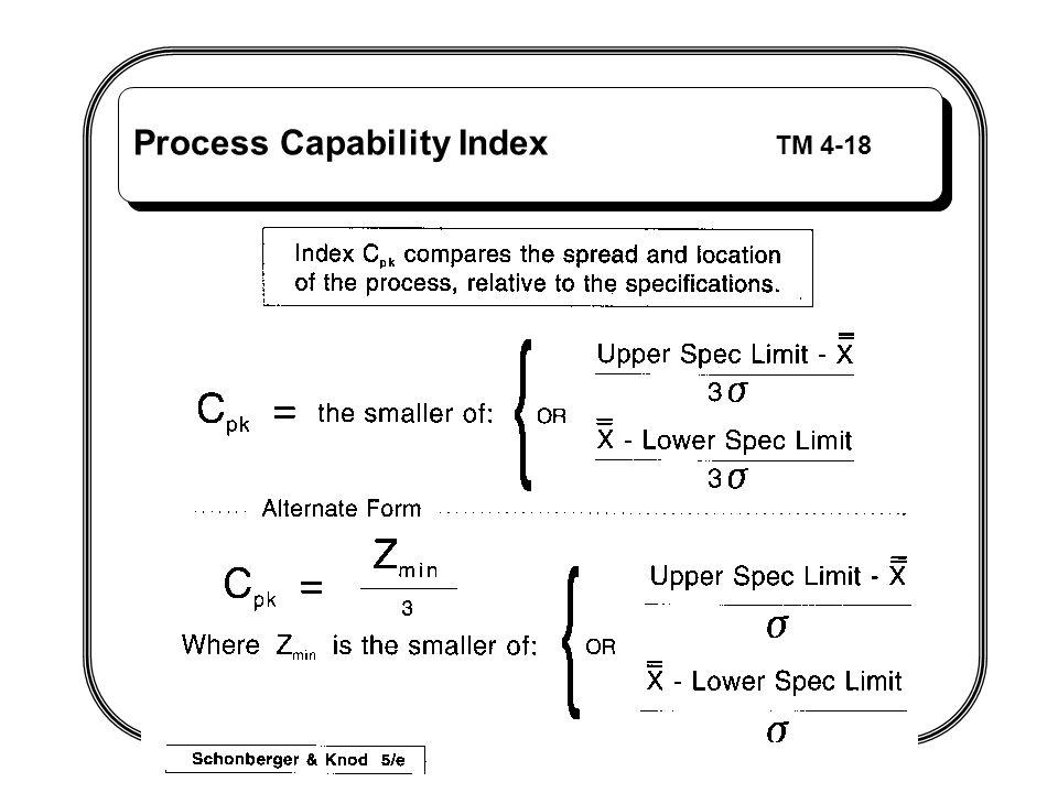 Process Capability Index TM 4-18