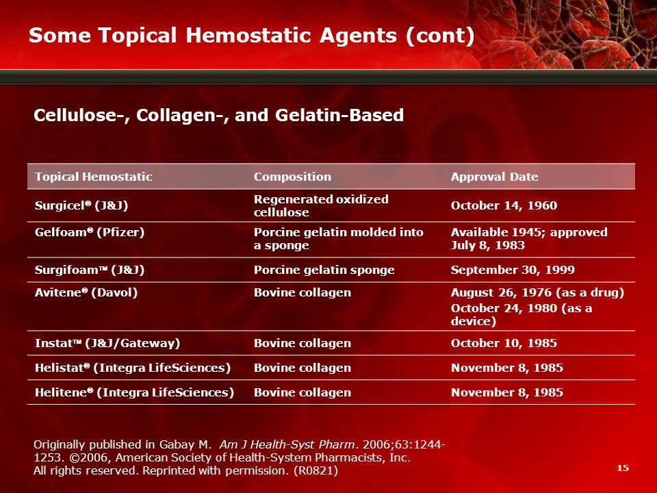 15 Some Topical Hemostatic Agents (cont) Originally published in Gabay M.