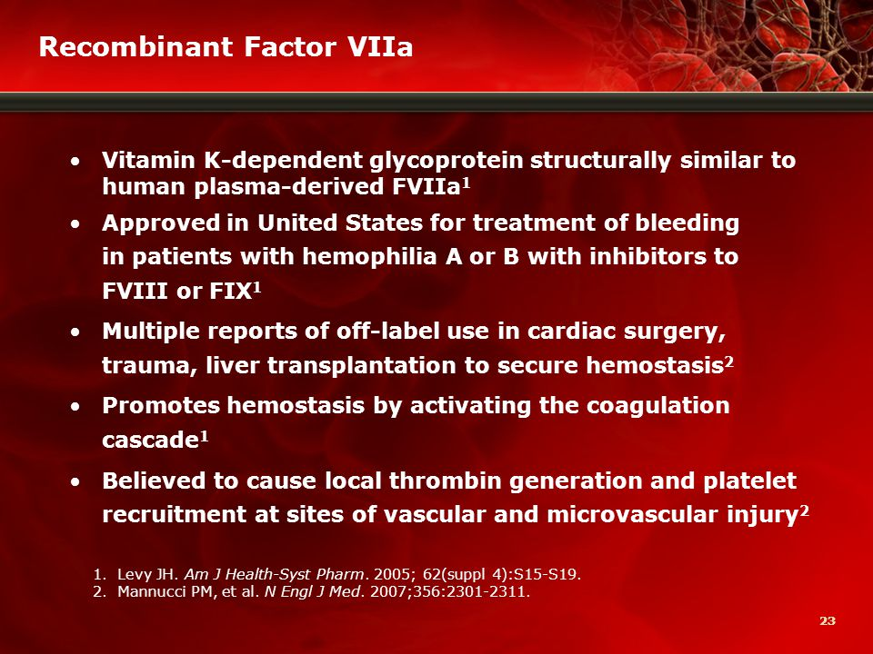 23 Recombinant Factor VIIa Vitamin K-dependent glycoprotein structurally similar to human plasma-derived FVIIa 1 Approved in United States for treatment of bleeding in patients with hemophilia A or B with inhibitors to FVIII or FIX 1 Multiple reports of off-label use in cardiac surgery, trauma, liver transplantation to secure hemostasis 2 Promotes hemostasis by activating the coagulation cascade 1 Believed to cause local thrombin generation and platelet recruitment at sites of vascular and microvascular injury 2 1.