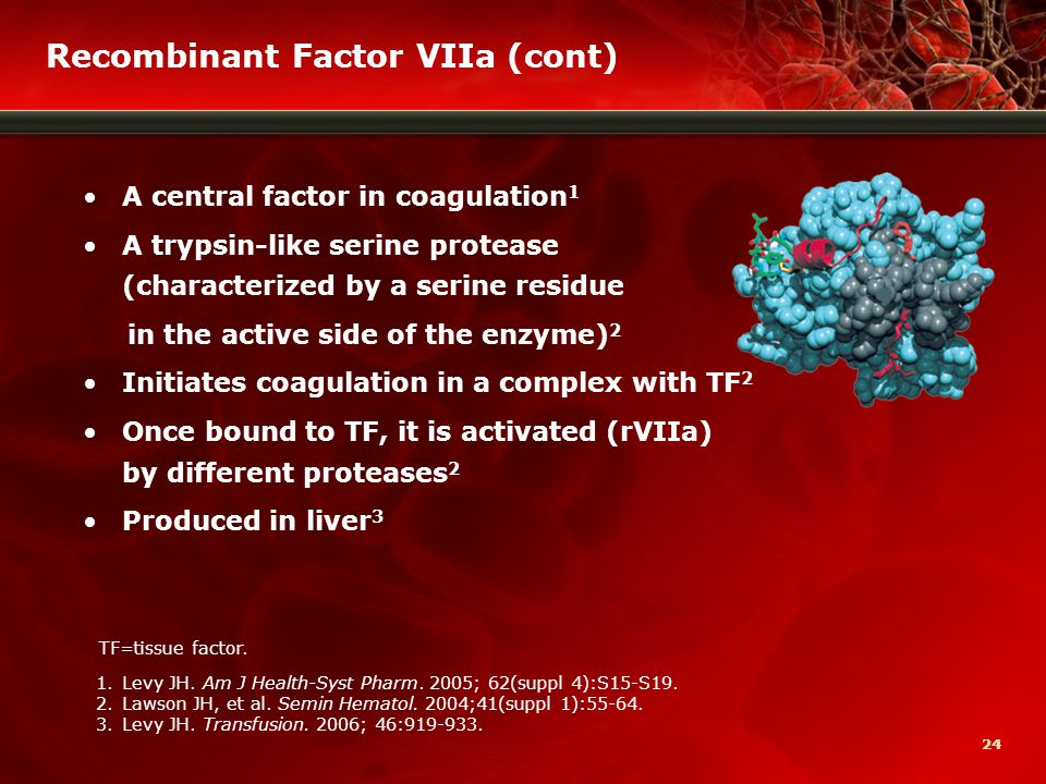 24 Recombinant Factor VIIa (cont) A central factor in coagulation 1 A trypsin-like serine protease (characterized by a serine residue in the active side of the enzyme) 2 Initiates coagulation in a complex with TF 2 Once bound to TF, it is activated (rVIIa) by different proteases 2 Produced in liver 3 1.Levy JH.