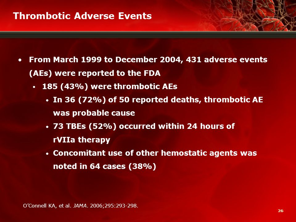 26 Thrombotic Adverse Events From March 1999 to December 2004, 431 adverse events (AEs) were reported to the FDA  185 (43%) were thrombotic AEs In 36 (72%) of 50 reported deaths, thrombotic AE was probable cause 73 TBEs (52%) occurred within 24 hours of rVIIa therapy Concomitant use of other hemostatic agents was noted in 64 cases (38%) O'Connell KA, et al.