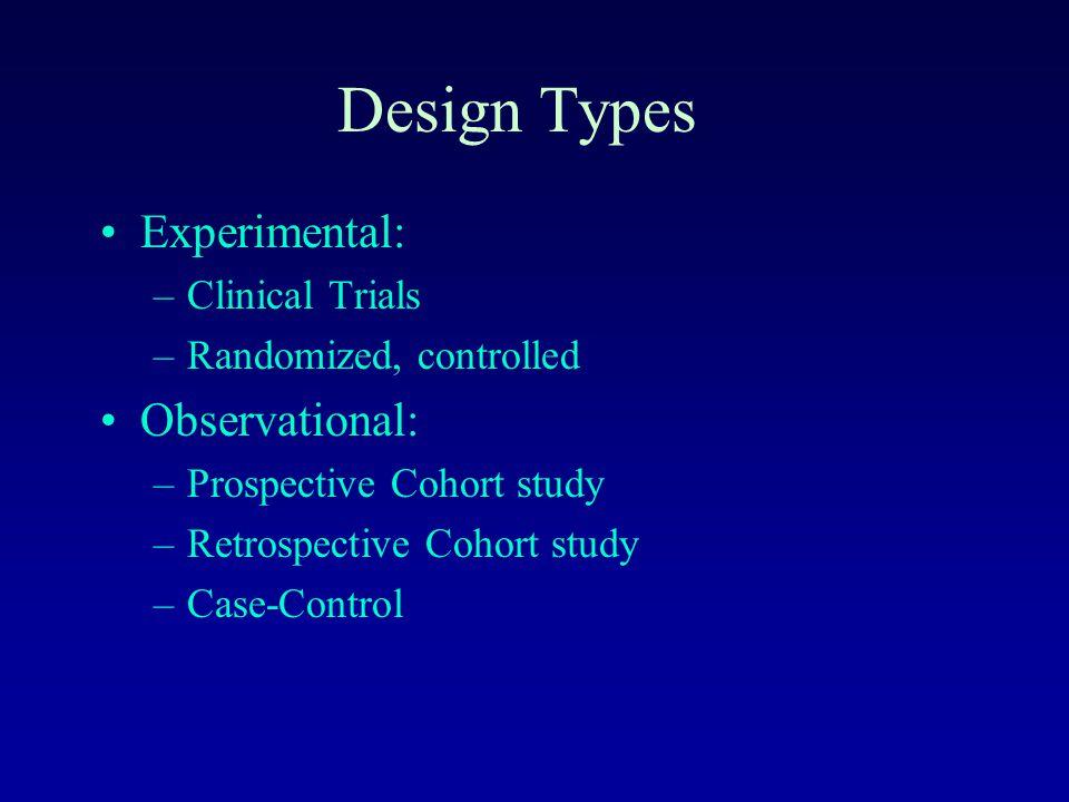 Risk in Case-Control Studies Odds Ratio (OR):