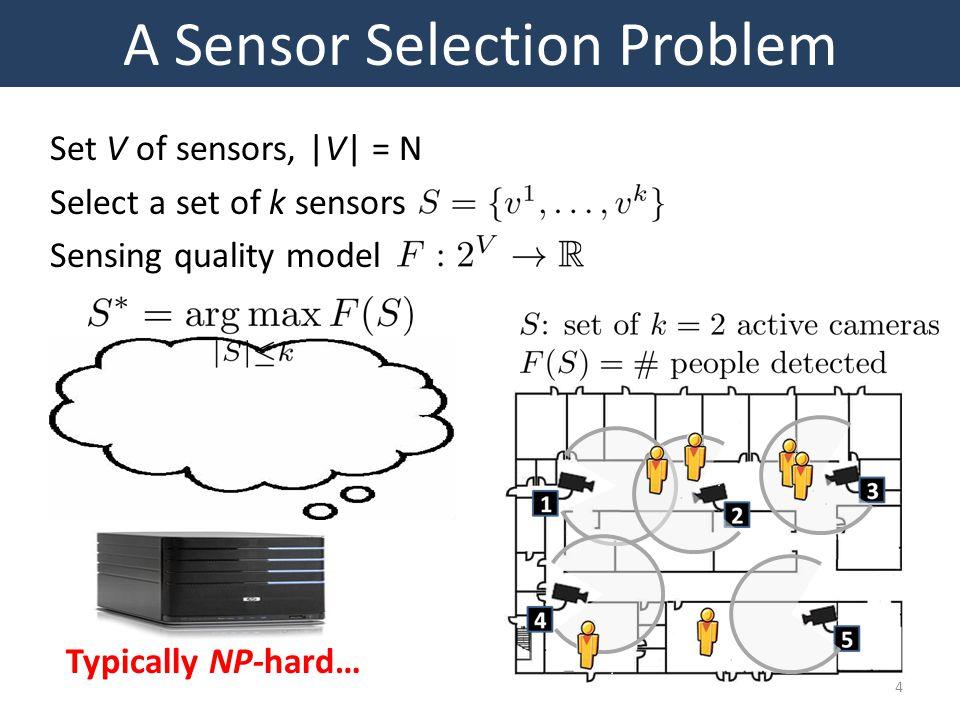 Set V of sensors, |V| = N Select a set of k sensors Sensing quality model Typically NP-hard… A Sensor Selection Problem 4