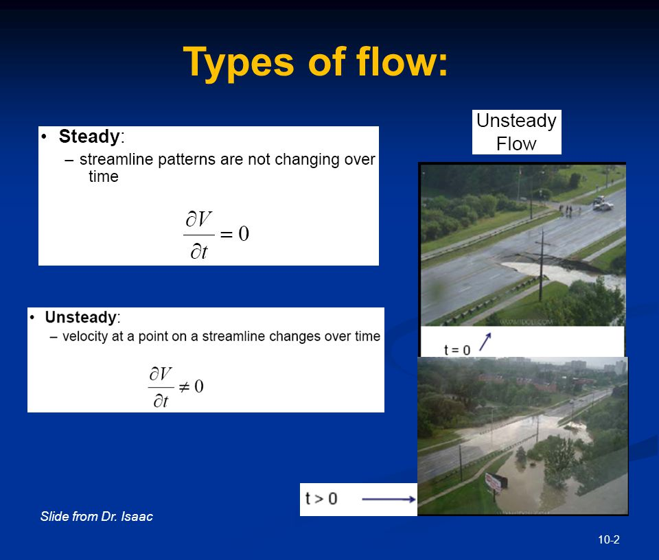 10-2 Types of flow: Slide from Dr. Isaac