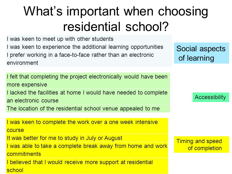 What's important when choosing residential school.