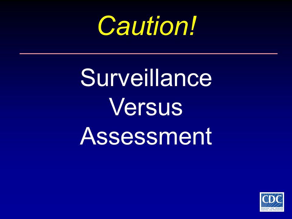 Caution! Surveillance Versus Assessment