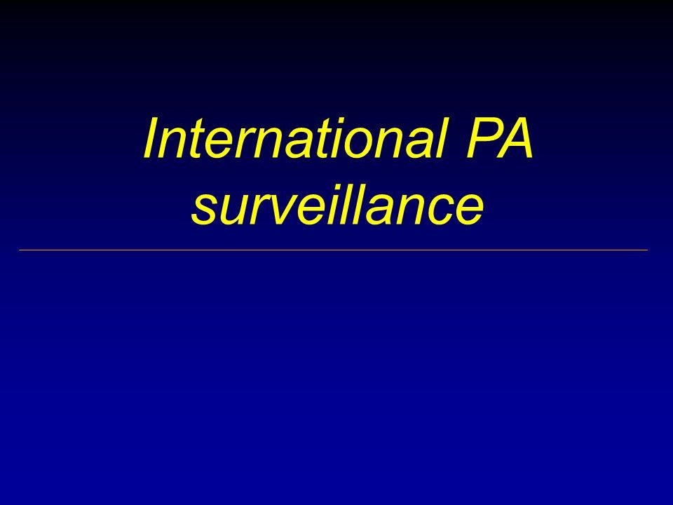 International PA surveillance