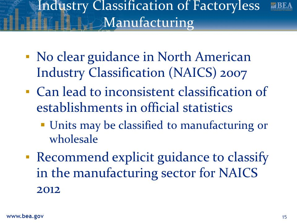 www.bea.gov Industry Classification of Factoryless Manufacturing ▪ No clear guidance in North American Industry Classification (NAICS) 2007 ▪ Can lead