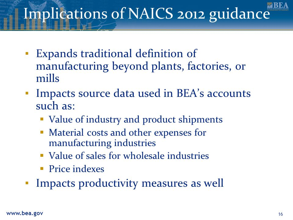 www.bea.gov Implications of NAICS 2012 guidance ▪ Expands traditional definition of manufacturing beyond plants, factories, or mills ▪ Impacts source