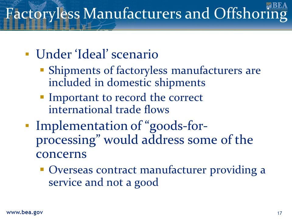 www.bea.gov Factoryless Manufacturers and Offshoring ▪ Under 'Ideal' scenario  Shipments of factoryless manufacturers are included in domestic shipme