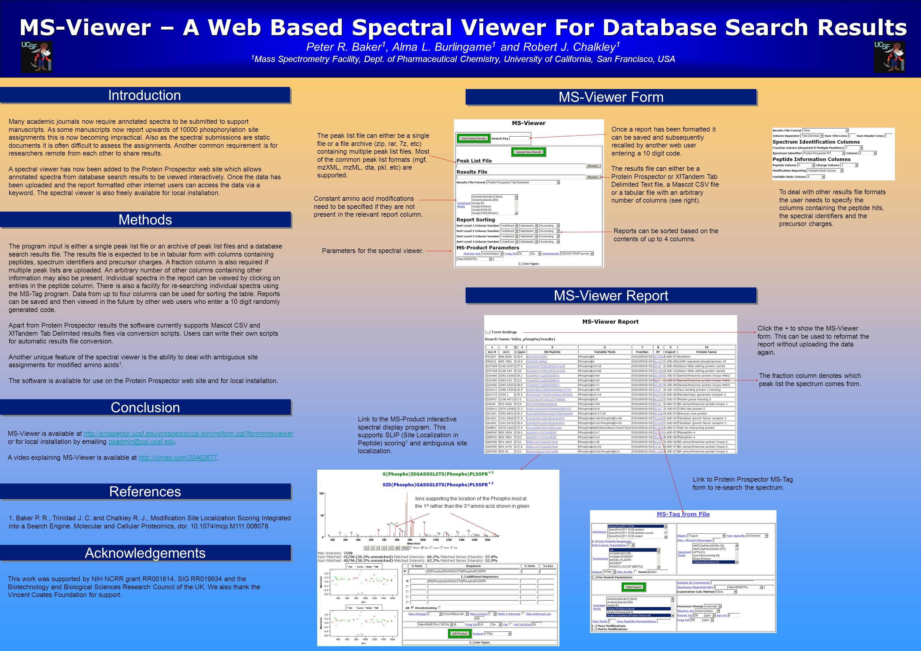 MS-Viewer – A Web Based Spectral Viewer For Database Search Results Peter R.