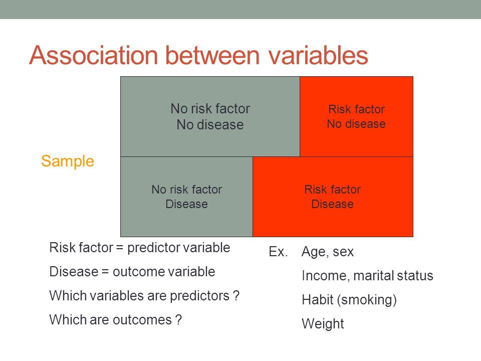 Association between variables No risk factor No disease Risk factor Disease Risk factor No disease No risk factor Disease Risk factor = predictor vari
