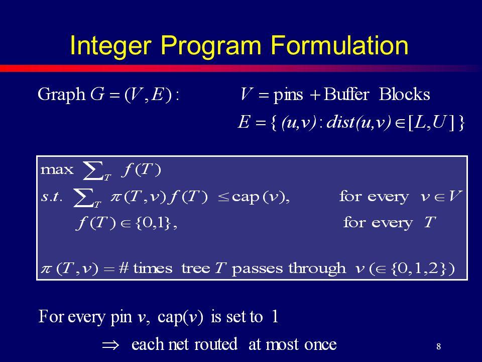 8 Integer Program Formulation