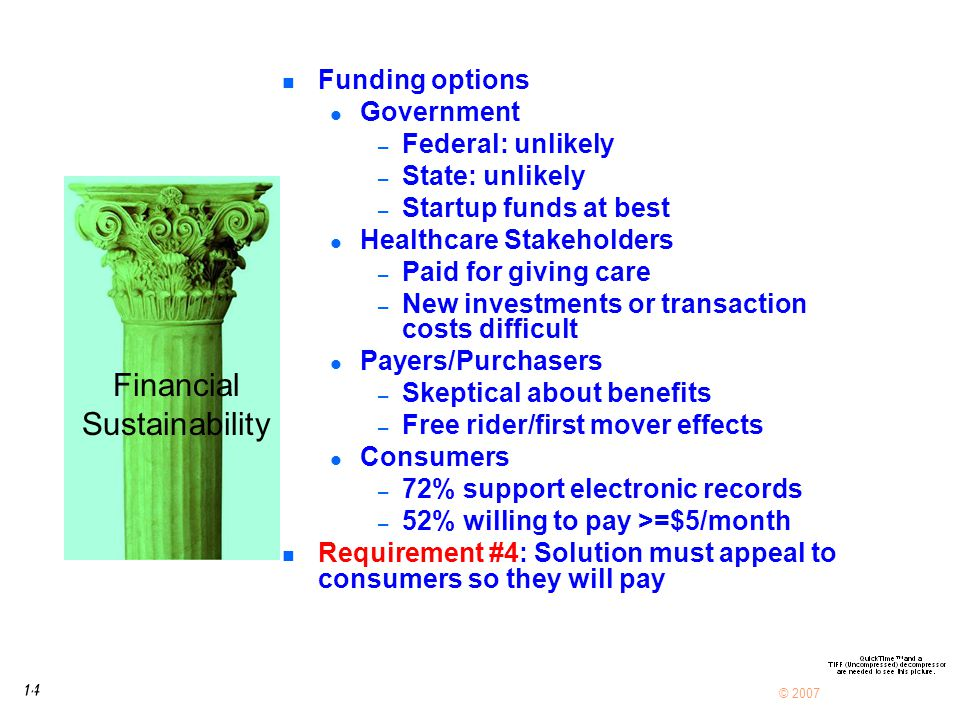 14 © 2007 n Funding options l Government – Federal: unlikely – State: unlikely – Startup funds at best l Healthcare Stakeholders – Paid for giving care – New investments or transaction costs difficult l Payers/Purchasers – Skeptical about benefits – Free rider/first mover effects l Consumers – 72% support electronic records – 52% willing to pay >=$5/month n Requirement #4: Solution must appeal to consumers so they will pay Financial Sustainability