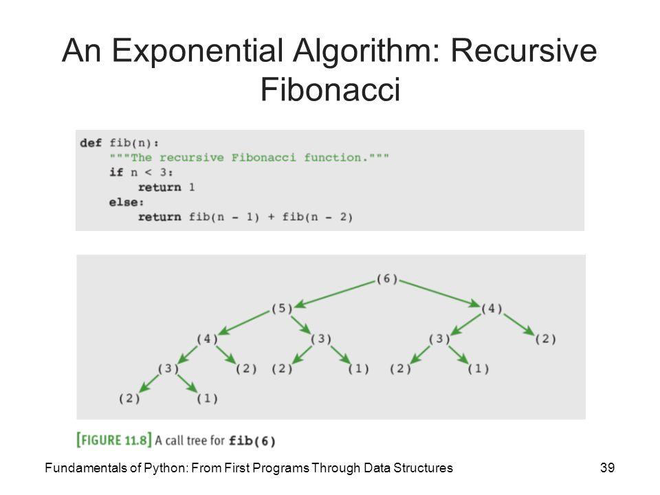 Fundamentals of Python: From First Programs Through Data Structures39 An Exponential Algorithm: Recursive Fibonacci