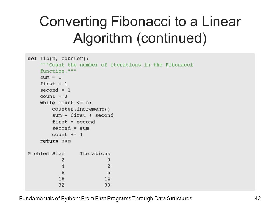 Fundamentals of Python: From First Programs Through Data Structures42 Converting Fibonacci to a Linear Algorithm (continued)