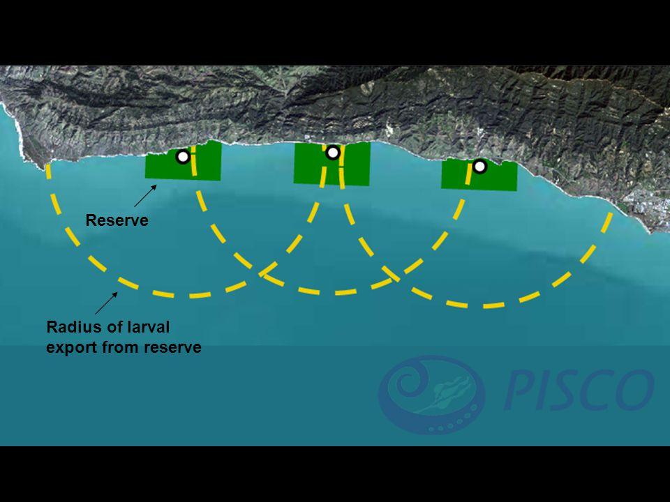 FISHERY PROFIT UNDER OPTIMAL RESERVE VS.