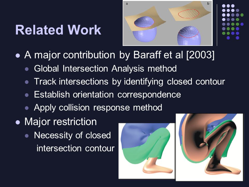 Related Work A major contribution by Baraff et al [2003] Global Intersection Analysis method Track intersections by identifying closed contour Establi