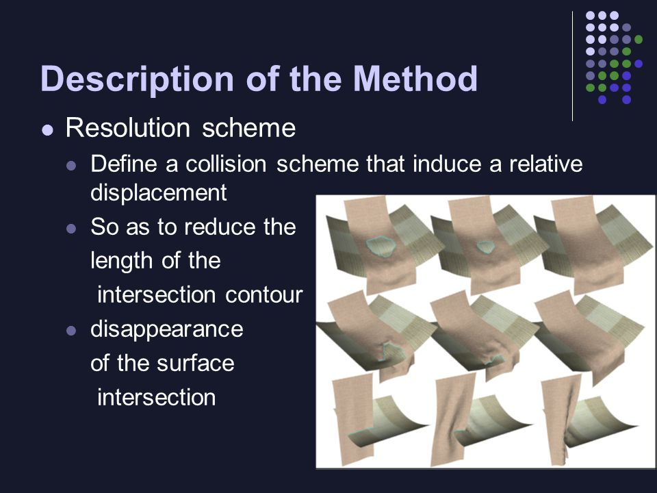 Description of the Method Resolution scheme Define a collision scheme that induce a relative displacement So as to reduce the length of the intersecti