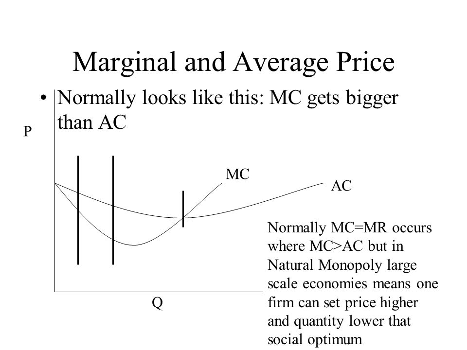 Marginal and Average Price Normally looks like this: MC gets bigger than AC P Q MC AC In natural monopoly the range where people are willing to pay is in the downward sloping area Normally MC=MR occurs where MC>AC but in Natural Monopoly large scale economies means one firm can set price higher and quantity lower that social optimum