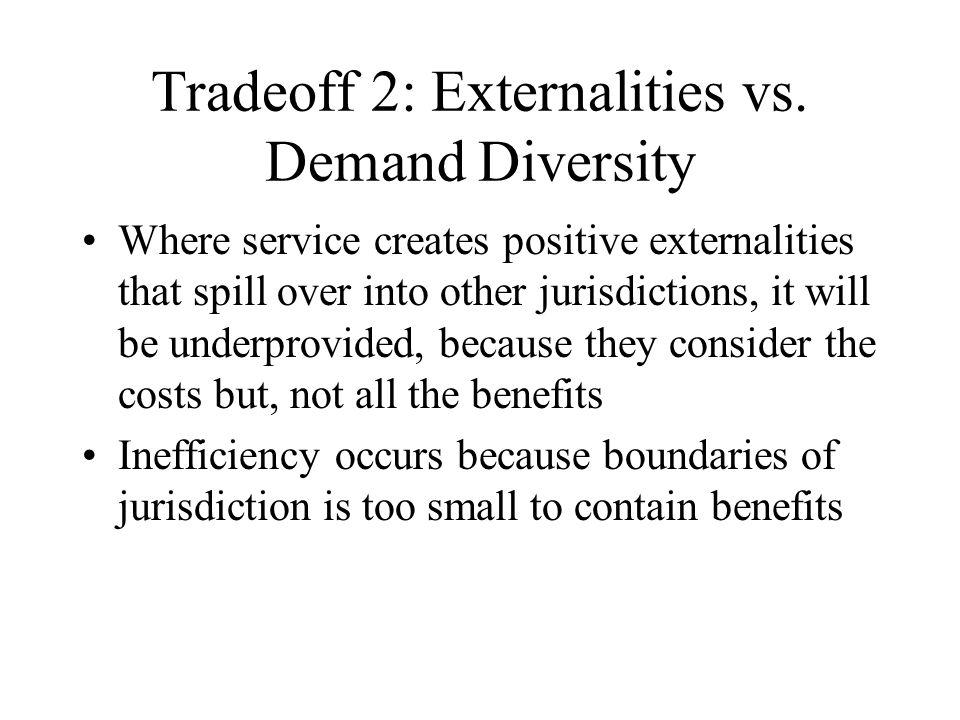 Tradeoff 2: Externalities vs.