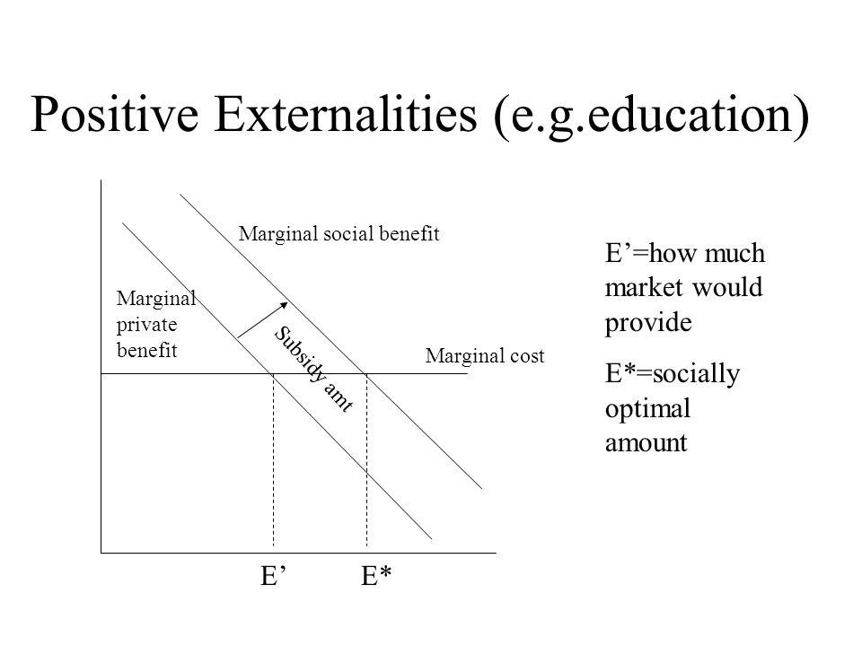 Negative Externalities (e.g.