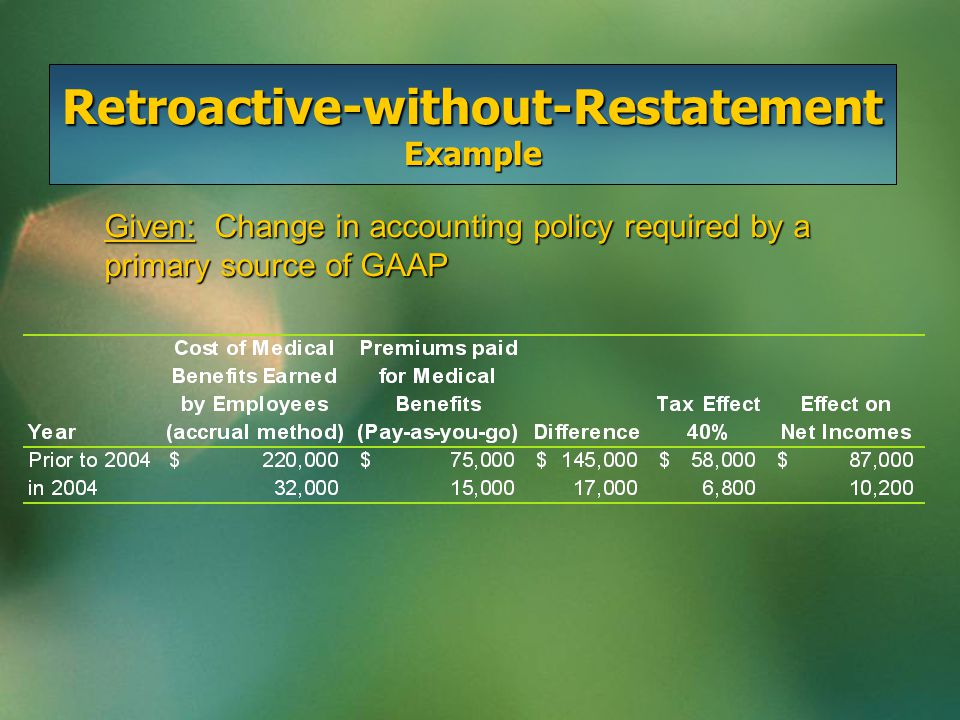 Retroactive-without-Restatement Example Given: Change in accounting policy required by a primary source of GAAP