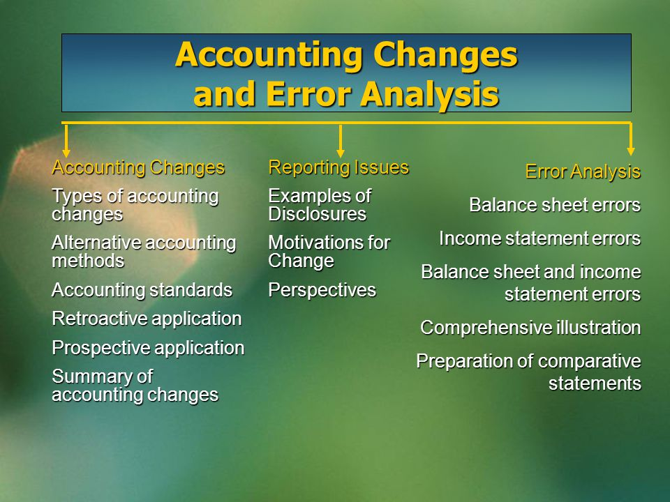 Accounting Changes and Error Analysis Accounting Changes Types of accounting changes Alternative accounting methods Accounting standards Retroactive a