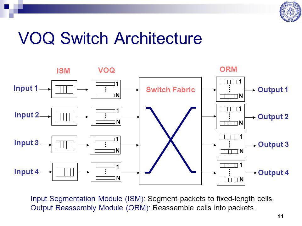 11 VOQ Switch Architecture Input 1 Input 2 Input 3 Input 4 Output 1 Output 2 Output 3 Output 4 Switch Fabric VOQ ISM ORM 1 N 1 N 1 N 1 N 1 N 1 N 1 N 1