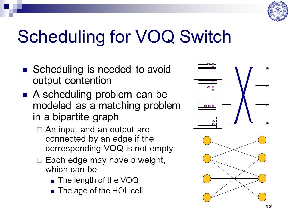 12 Scheduling for VOQ Switch Scheduling is needed to avoid output contention A scheduling problem can be modeled as a matching problem in a bipartite