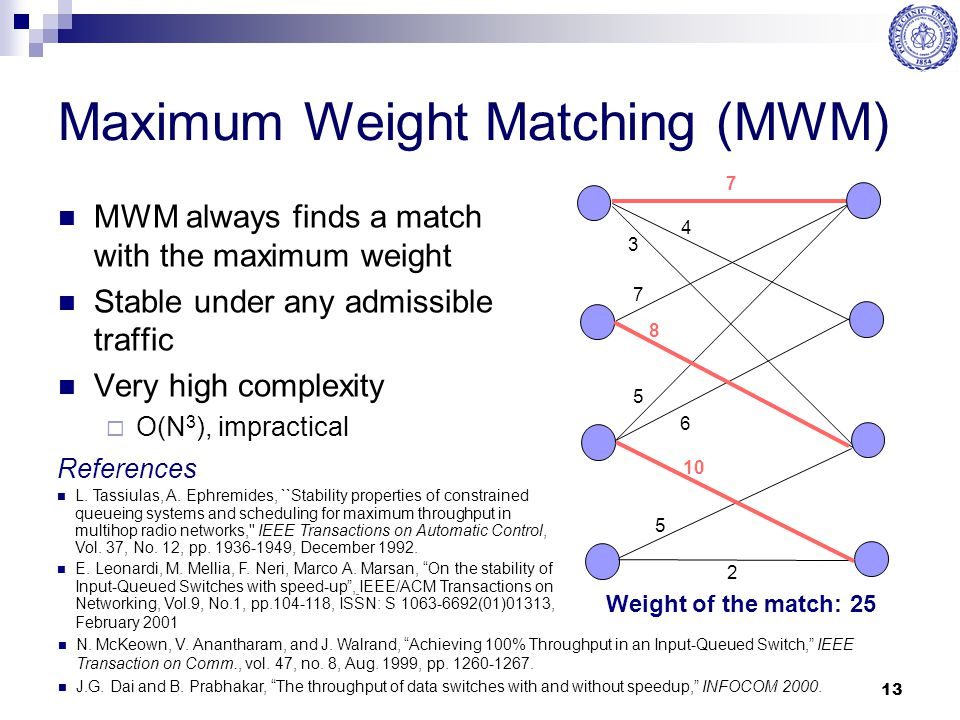 13 Maximum Weight Matching (MWM) MWM always finds a match with the maximum weight Stable under any admissible traffic Very high complexity  O(N 3 ),