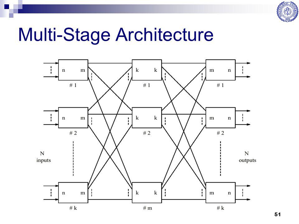 51 Multi-Stage Architecture
