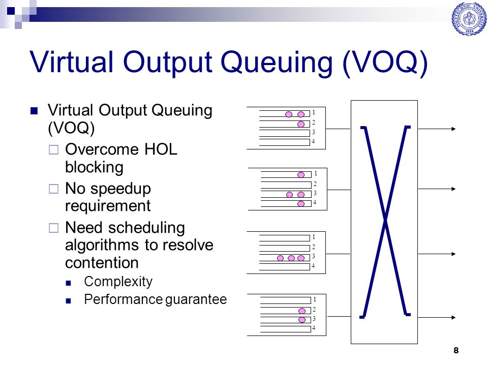 19 Open Issues With simulations, MWM has the best delay performance (Cell delay)  Average delay: Choose the weight of a queue as Q a, then delay is increasing with a for a>0 Is MWM the optimal scheduling scheme for achieving the minimum average cell delay.