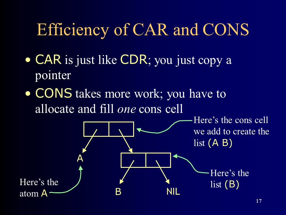 17 Efficiency of CAR and CONS CAR is just like CDR ; you just copy a pointer CONS takes more work; you have to allocate and fill one cons cell A Here'
