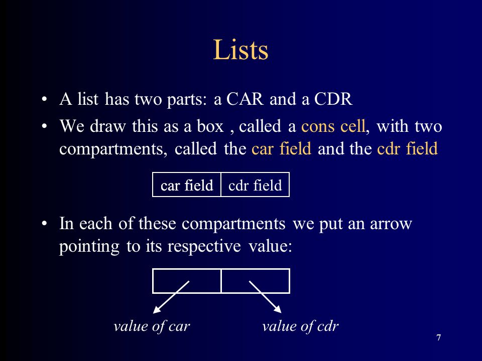 7 Lists A list has two parts: a CAR and a CDR We draw this as a box, called a cons cell, with two compartments, called the car field and the cdr field In each of these compartments we put an arrow pointing to its respective value: car fieldcdr fieldcar field value of carvalue of cdr
