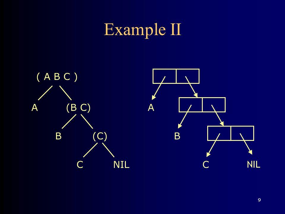 9 Example II ( A B C ) A(B C)B(C)CNIL ABC