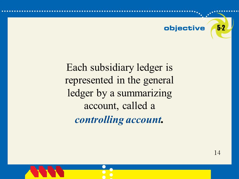 14 Each subsidiary ledger is represented in the general ledger by a summarizing account, called a controlling account.